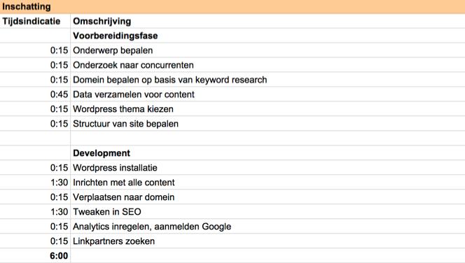 Planning_-_Google_Spreadsheets